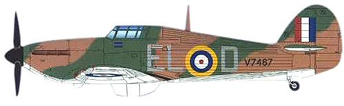 Battle of Britain Hawker Hurricane RAF WW2 fighter